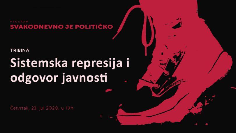 Sistemska represija i odgovor javnosti